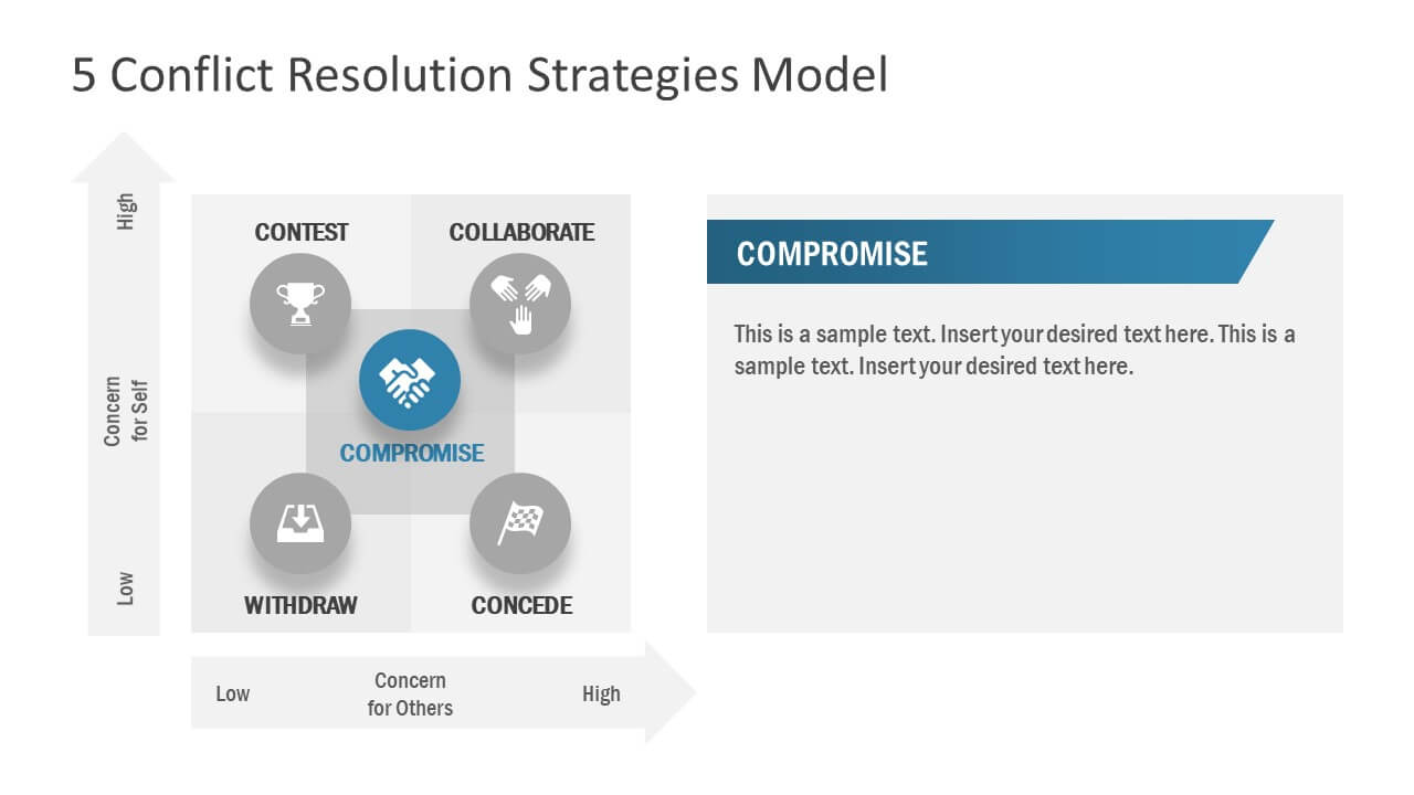 5 Conflict Resolution Strategies Powerpoint Template With Powerpoint Template Resolution