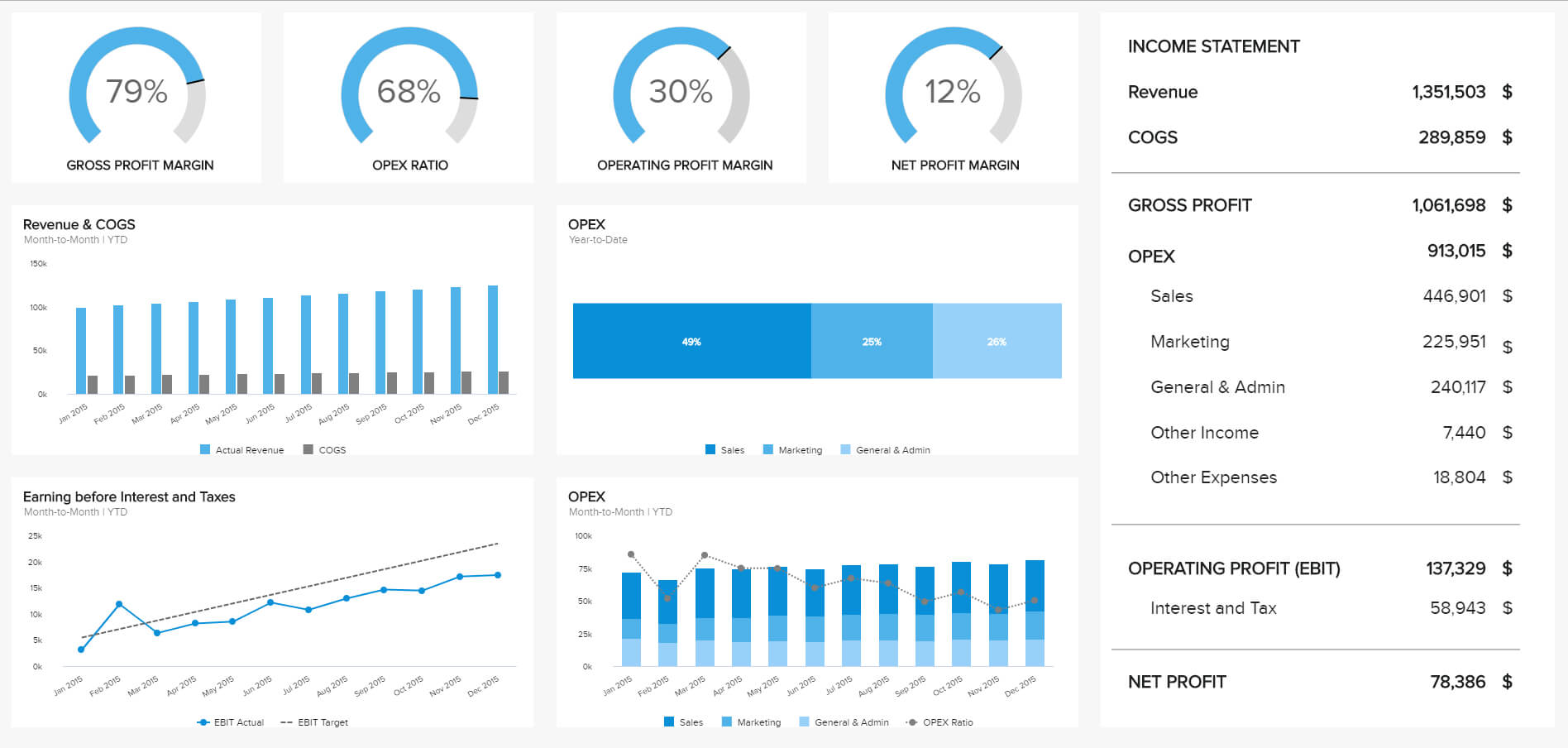 8 Financial Report Examples For Daily, Weekly, And Monthly Inside Weekly Project Status Report Template Powerpoint