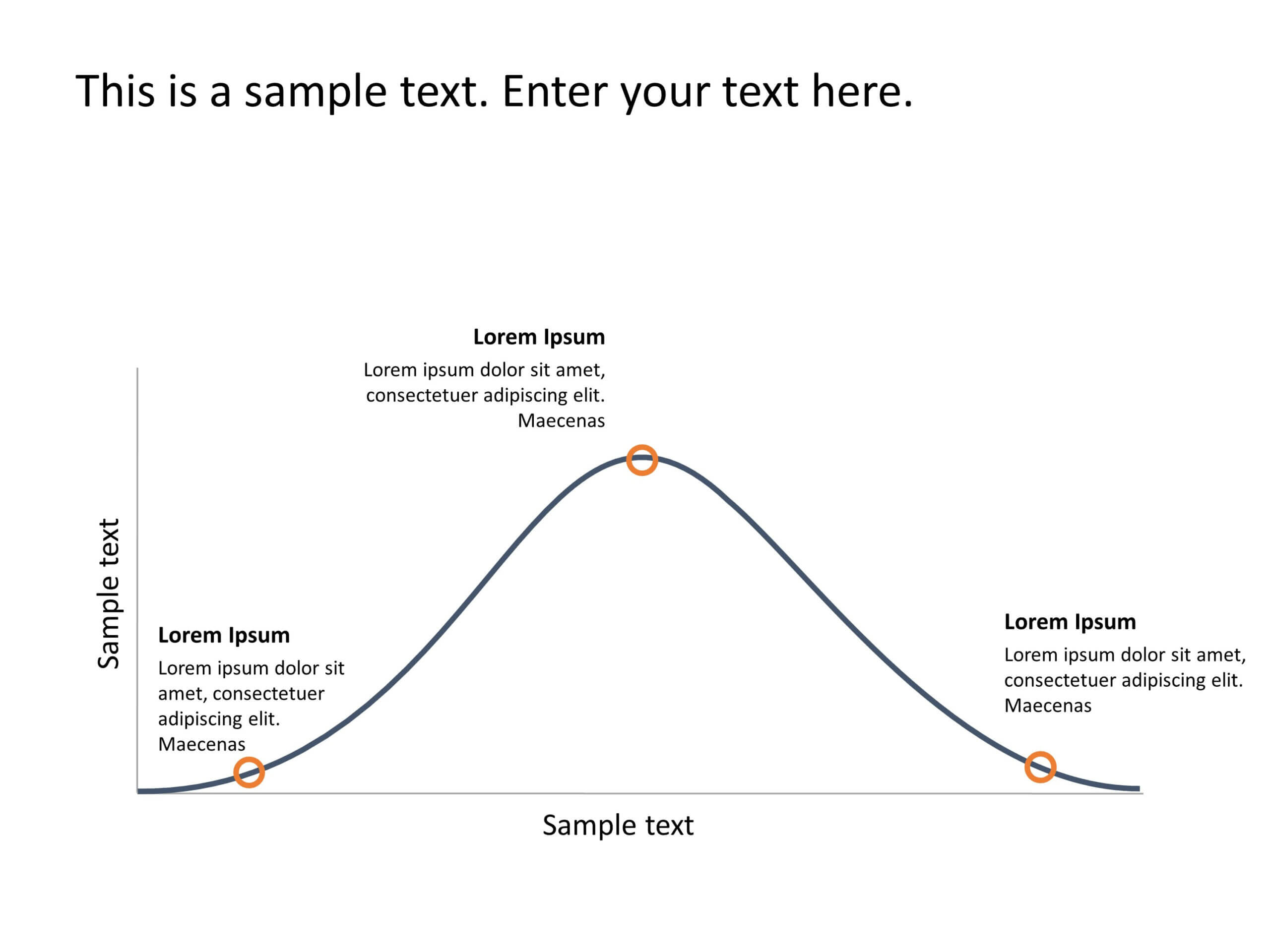 Bell Curve Powerpoint Template   Bell Curve Powerpoint Throughout Powerpoint Bell Curve Template