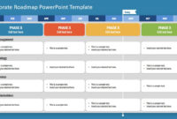 Weekly Project Status Report Template Powerpoint from ideas.sybernews.com