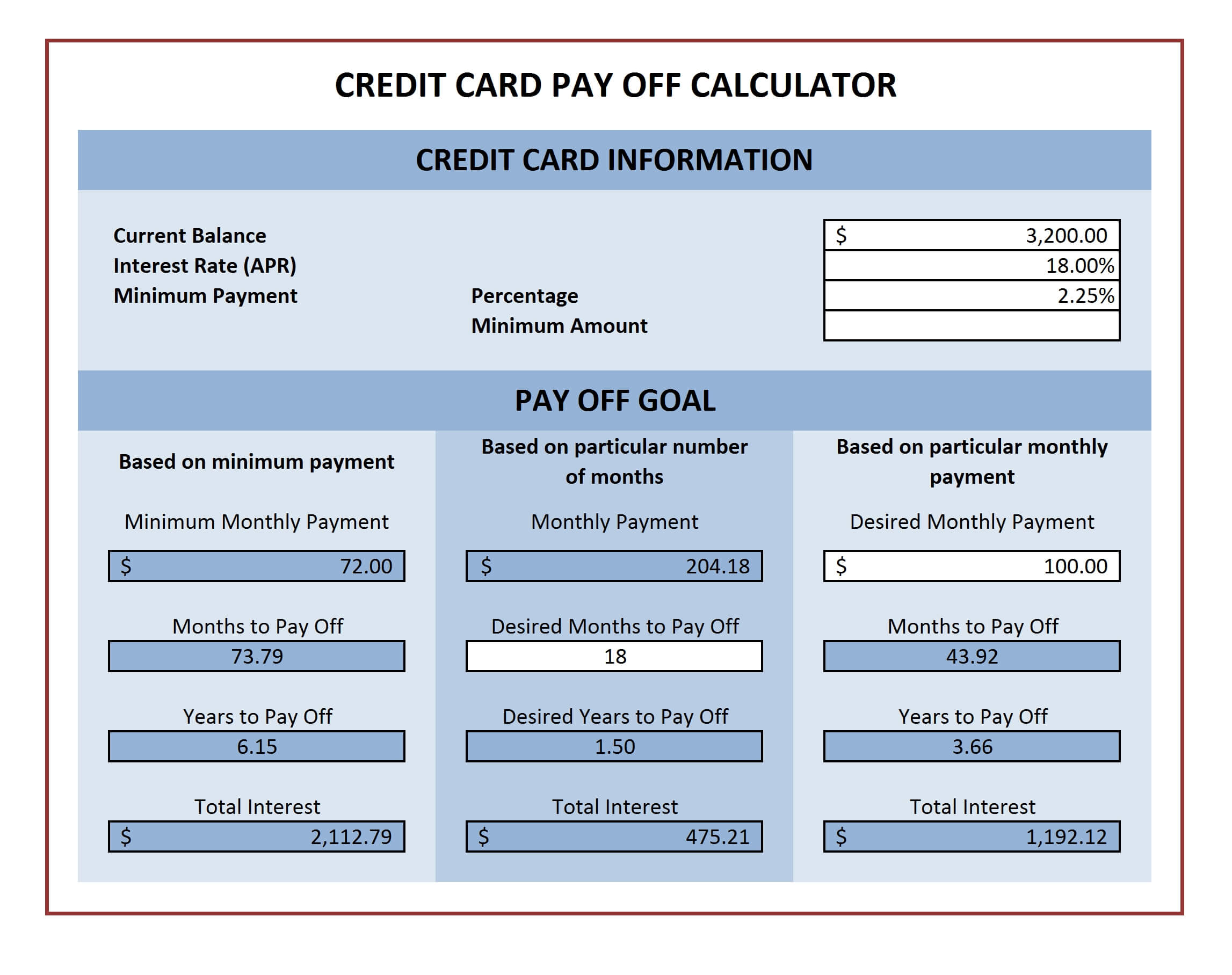 credit card payment estimator  calepmidnightpigco in