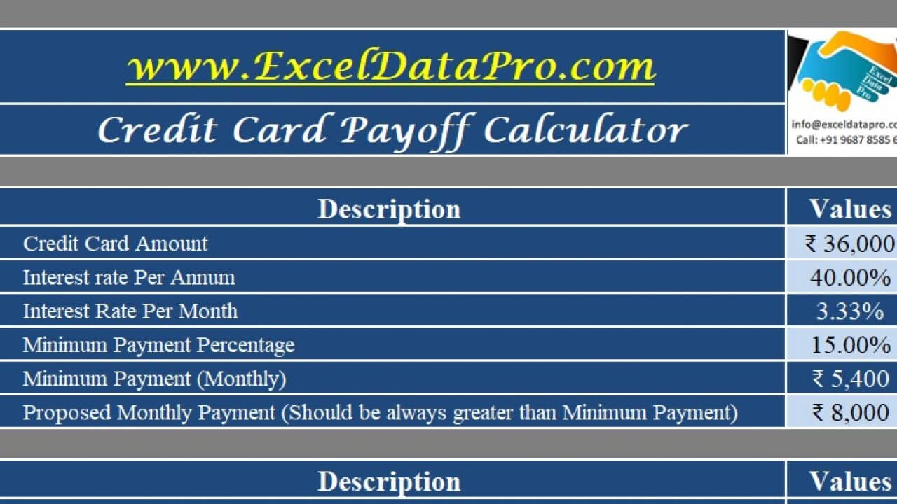 Download Credit Card Payoff Calculator Excel Template Pertaining To Credit Card Interest Calculator Excel Template