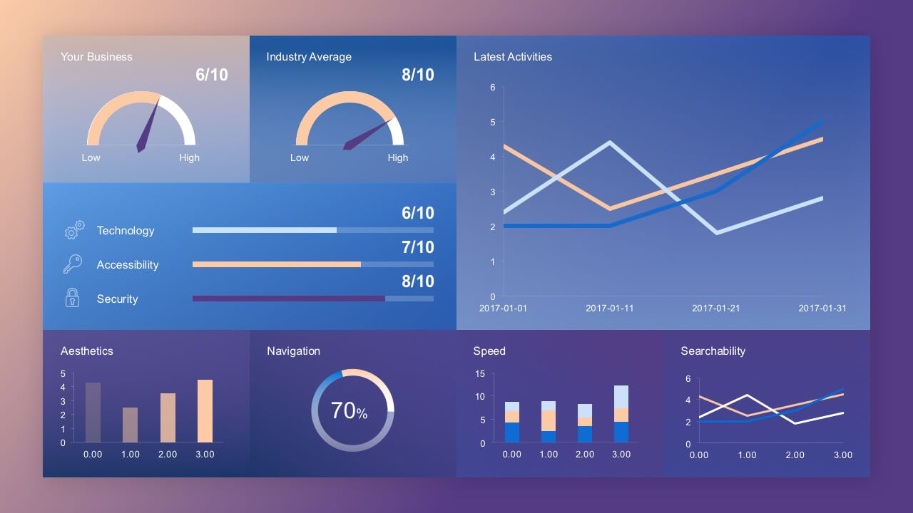 Free Dashboard Concept Slide With Powerpoint Dashboard Template Free