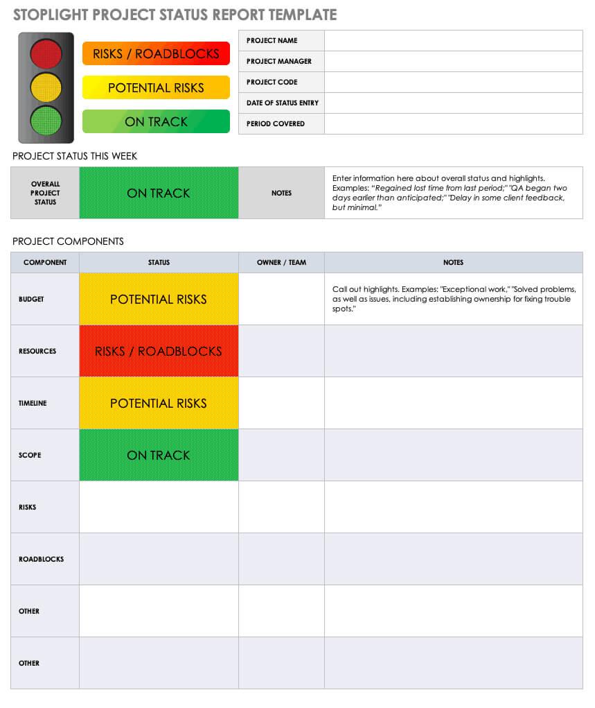 Free Project Report Templates | Smartsheet In Weekly Project Status Report Template Powerpoint
