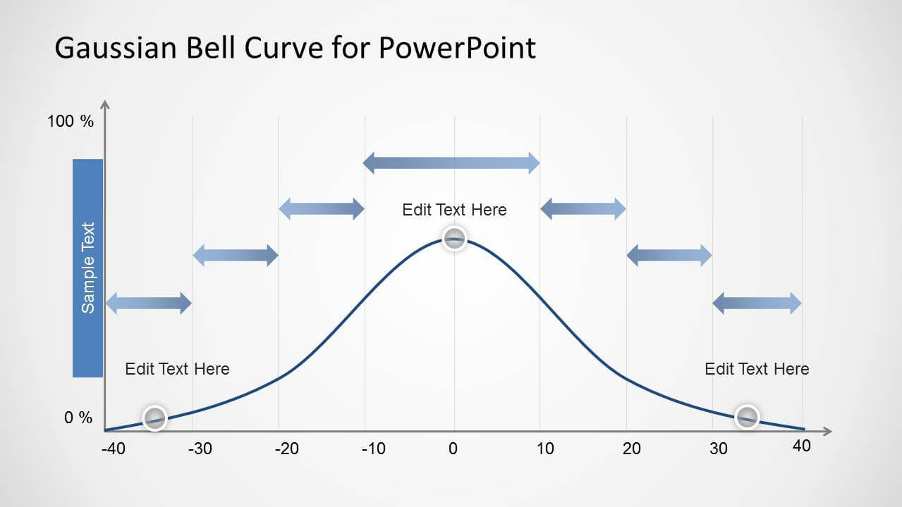 Gaussian Bell Curve Template For Powerpoint Intended For Powerpoint Bell Curve Template