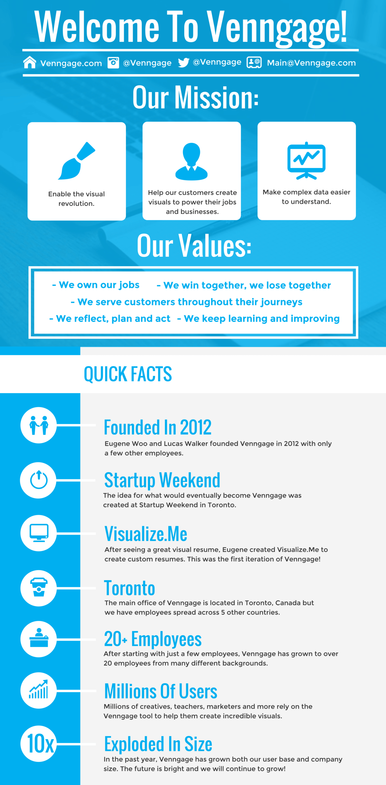 How To Make A Fact Sheet Template - Calep.midnightpig.co For Fact Card Template
