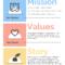 How To Make A Fact Sheet Template – Calep.midnightpig.co Inside Fact Card Template